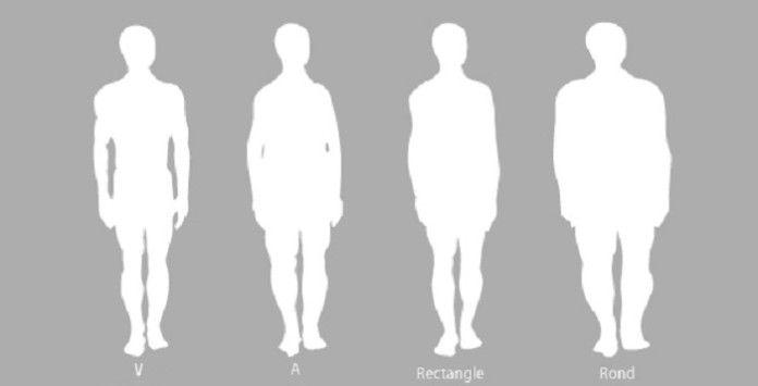 conseils comment s habiller quand on est un homme avec un gros ventre. Black Bedroom Furniture Sets. Home Design Ideas