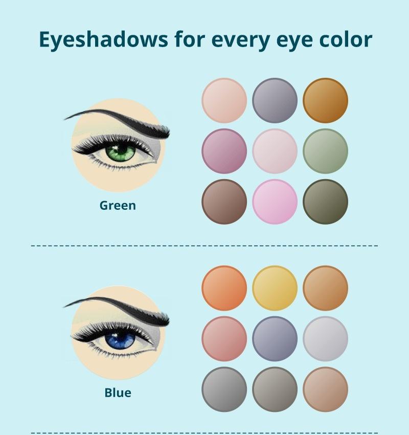 Eye-liner : réussir son trait d'eye-liner