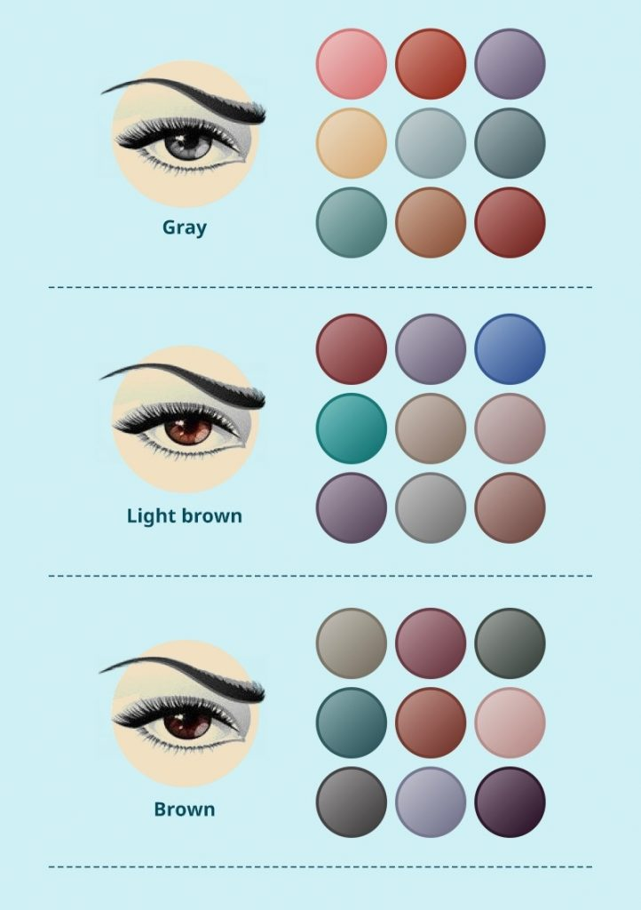 Comment choisir et appliquer son eyeliner