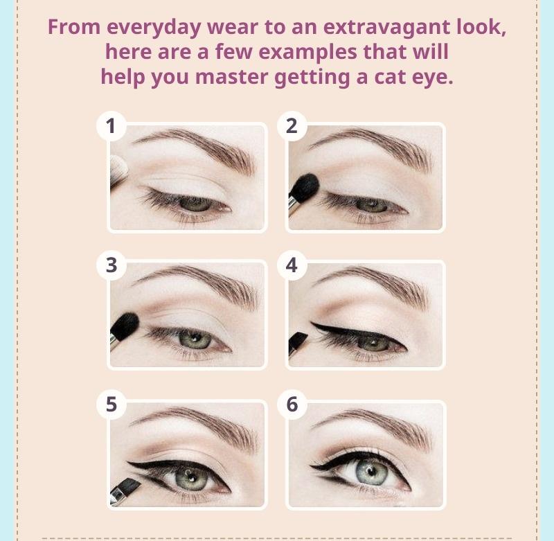 Comment réussir son trait d'eye-liner