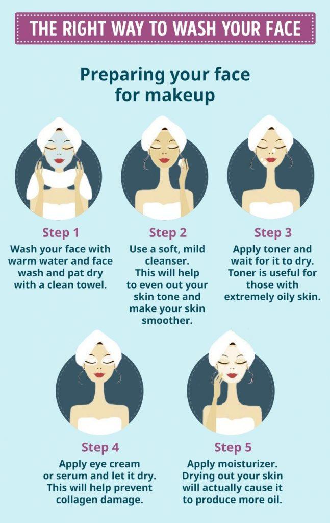 La bonne façon de se laver le visage