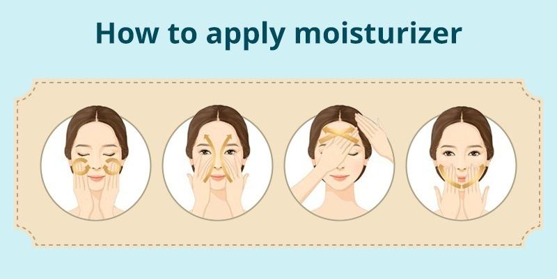 Comment appliquer la crème hydratante