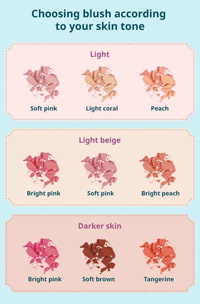 Quelle couleur de blush choisir ?