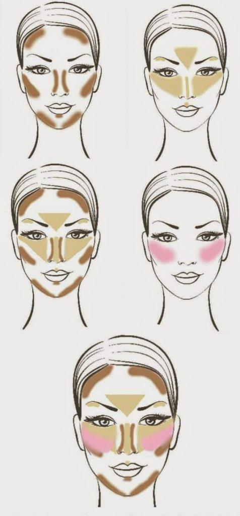 Infographie contouring visage pour seance photo selfie.
